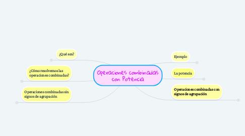Mind Map: Operaciones combinadas con Potencia