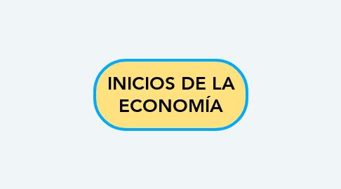 Mind Map: INICIOS DE LA ECONOMÍA