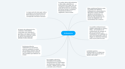 Mind Map: Aridoamerica