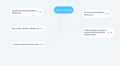 Mind Map: Omnia Homes
