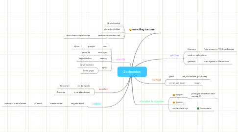 Mind Map: Zeehonden