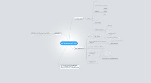 Mind Map: кредитная система ВЭБ