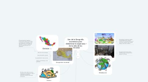Mind Map: Uso de la Geografía económica para determinar la esperanza de la vida de los Mexicanos
