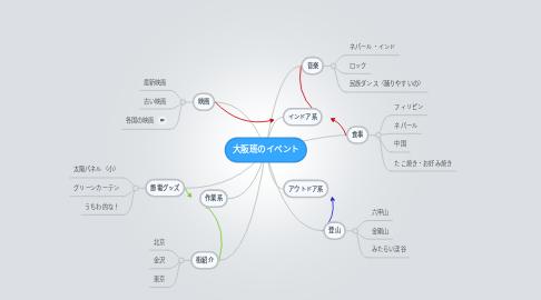 Mind Map: 大阪班のイベント