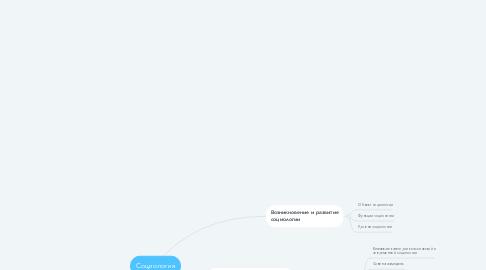 Mind Map: Cоциология
