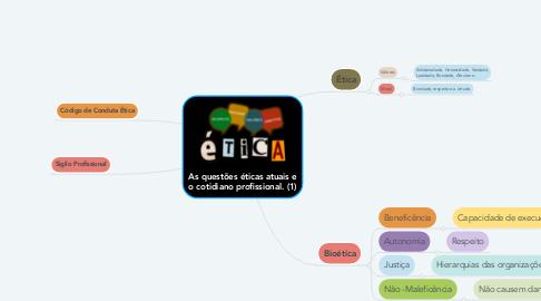 Mind Map: As questões éticas atuais e o cotidiano profissional. (1)