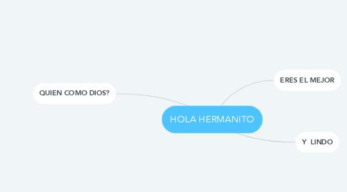 Mind Map: HOLA HERMANITO