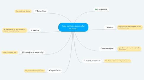 Mind Map: how can be a successful student?