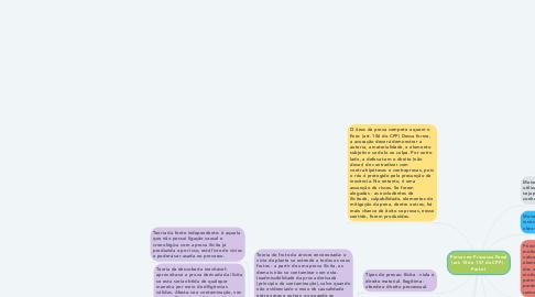 Mind Map: Provas no Processo Penal (art. 156 e 157 do CPP) - Parte I