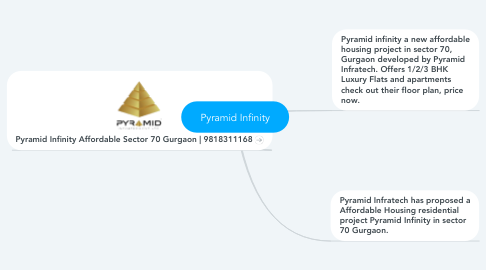 Mind Map: Pyramid Infinity