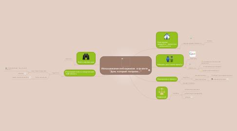 """Mind Map: Использование веб-сервисов  в проекте    """"Дом, который построил..."""""""