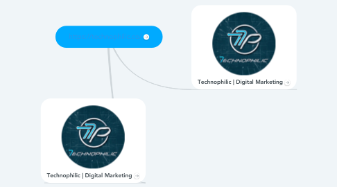 Mind Map: https://technophilic.co/