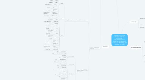 Mind Map: IDENTIFICAÇÃO DE PATOLOGIAS EM FACHADAS E METODOLOGIA DE  ANÁLISE: ESTUDOS DE CASOS NA UNIVERSIDADE FEDERAL DO PARÁ