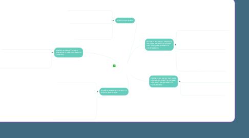 Mind Map: ESTUDO DE CASO: EFEITO BACKLASH E UNIÕES HOMOAFETIVAS
