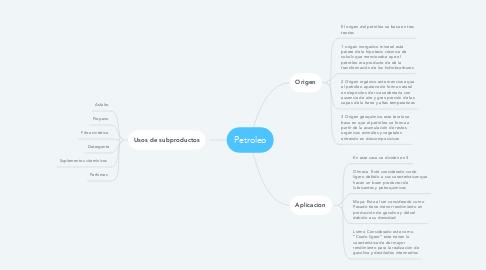 Mind Map: Petroleo