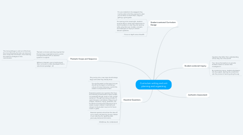 Mind Map: Curriculum writing and unit planning and organizing