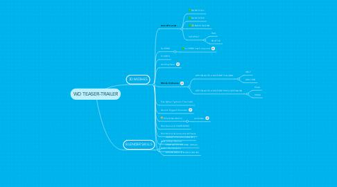 Mind Map: WD TEASER-TRAILER