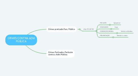 Mind Map: CRIMES CONTRA ADM PÚBLICA