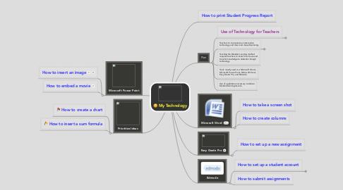 Mind Map: My Technology