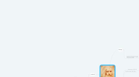 Mind Map: Leonardo Da Vinci