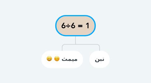 Mind Map: 6÷6 = 1