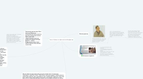 Mind Map: Ежелгі  Қазақстан тарихынан жазба деректер.