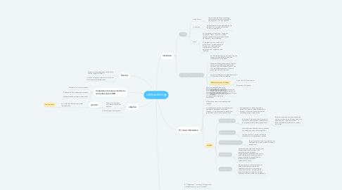 Mind Map: LIBERALISMO