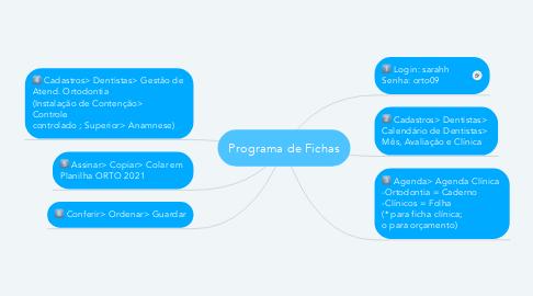 Mind Map: Programa de Fichas