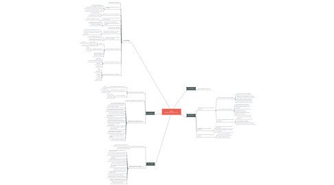 Mind Map: NIVEL MORFOSINTACTICO