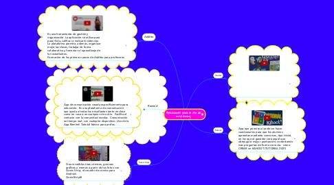 Mind Map: Aplicaciones para el uso de m-Learning
