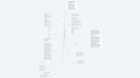 Mind Map: MAPA MENTEFACTO