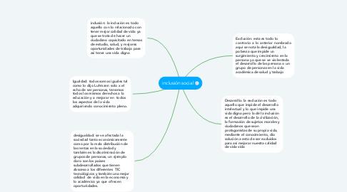 Mind Map: inclusión social