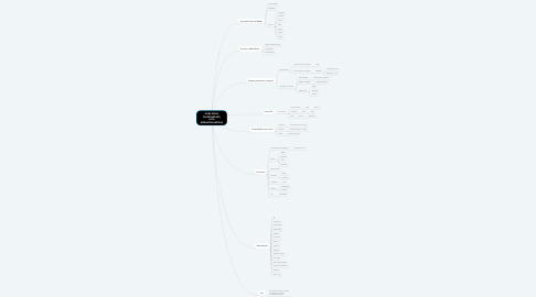 Mind Map: - DARK MIDIA - FRATERNIDADE ALFA @BRABODASMIDIAS