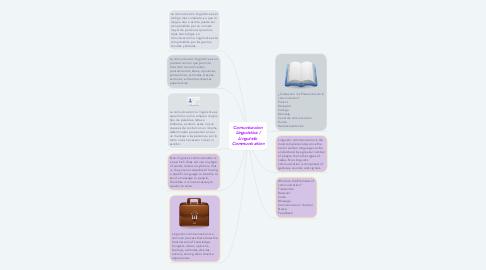 Mind Map: Comunicacion Linguistica / Linguistic Communication