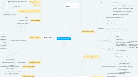 Mind Map: Design information System