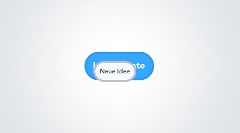 Mind Map: Instrumente