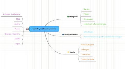 Mind Map: Castello_di_Neuschwanstein