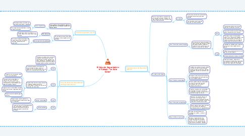"""Mind Map: El Kata de Seguridad en el Trabajo: """"La Kata Doble"""""""