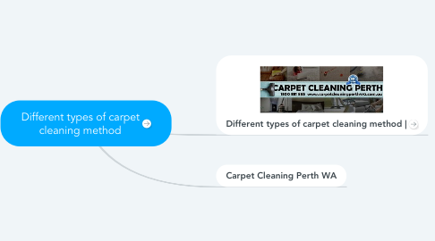Mind Map: Different types of carpet cleaning method