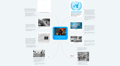 Mind Map: 11.9 Students analyze U.S. foreign policy since World War II.