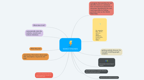 Mind Map: SEARCH ENGINES