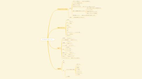 Mind Map: デジタルマーケティング