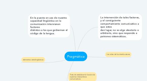 Mind Map: Pragmática
