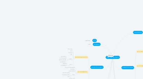 Mind Map: Тваринний світ України
