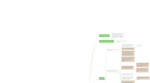 Mind Map: All Marketers Are Liars Summary
