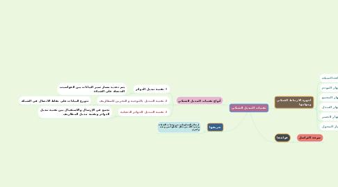 Mind Map: تقنيات التبديل الشبكي