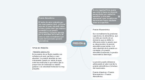 Mind Map: PRESIÓN