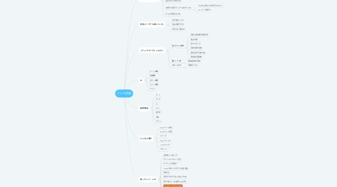 Mind Map: トレカ交換