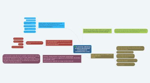 Mind Map: POJMOVNO OREĐENJE OCJENE GOSPODARSKE OPRAVDANOSTI  ULAGANJA (Nino Juroš)