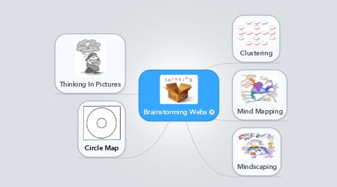 Mind Map: Brainstorming Webs